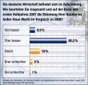 ahm-marktstimmung-grafik1.jpg