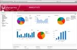 Intergerma Analytics