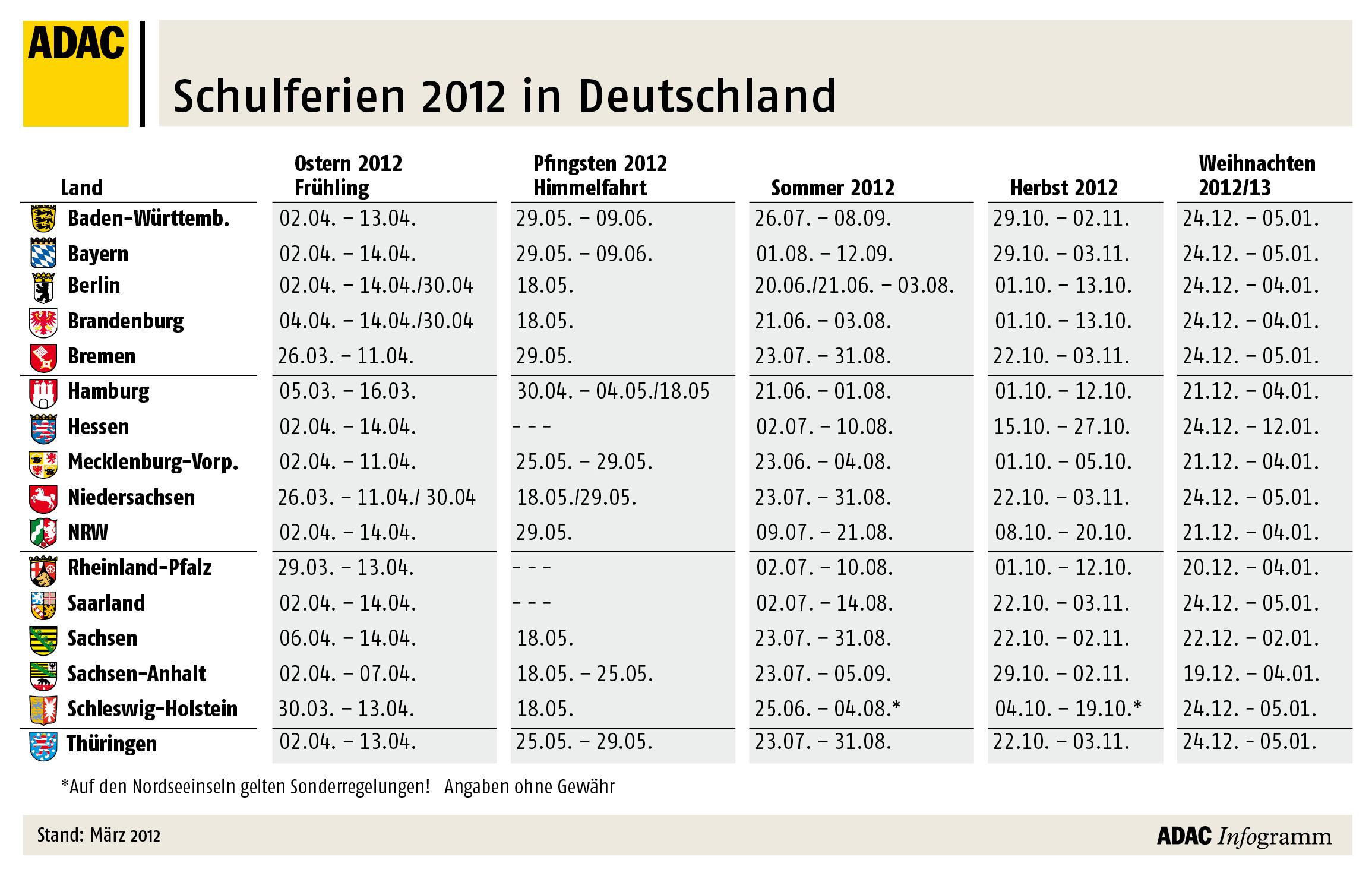 Schulferien in Deutschland 2012
