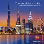 hotels.com Hotel Price Index study 2012
