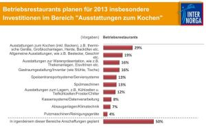 GV Barometer 2013