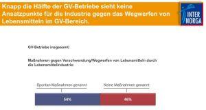 GV Barometer 2013 - Chart 9