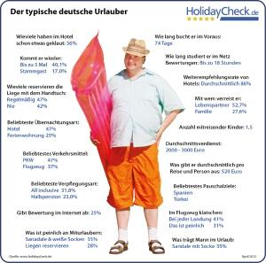 Typisch deutsch - Urlauber