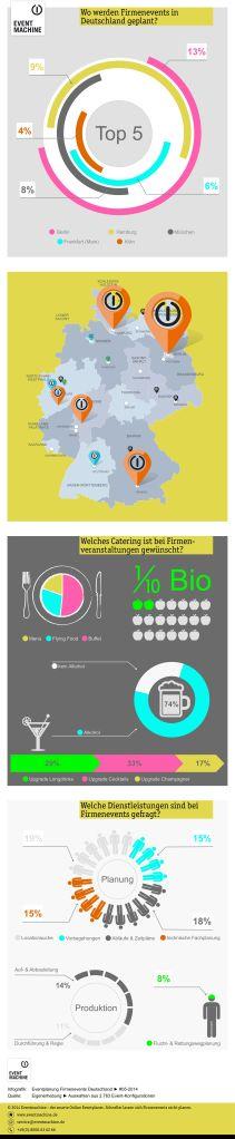 Deutschland feiert ernŸchtert! / Infografik: Eventplanung Firmenevents
