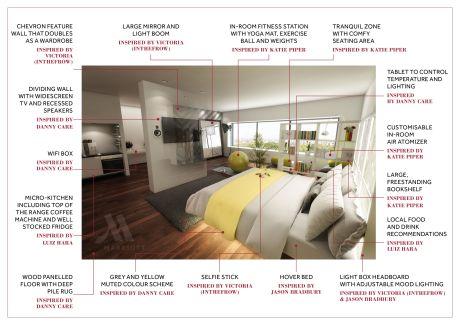 Marriott Travel Brilliantly - Das Hotelzimmer der Zukunft 2