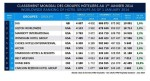Hotel Chain Ranking 2014