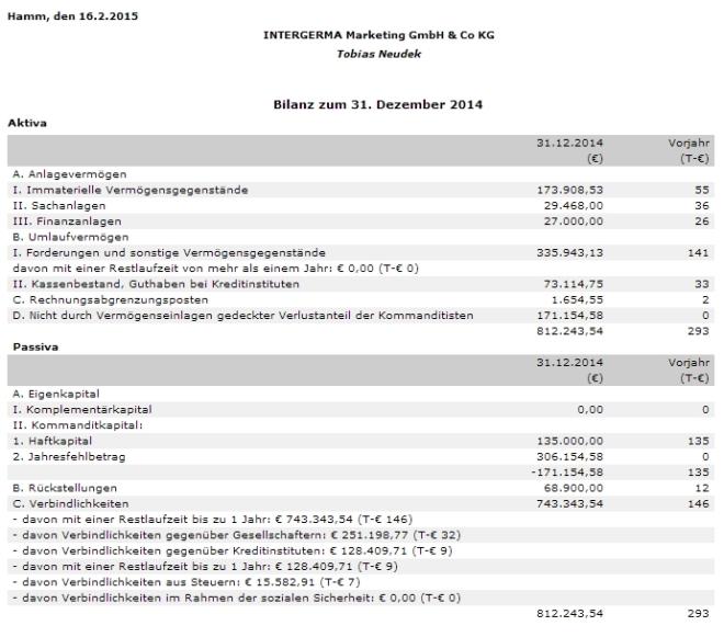 Intergerma - Bilanz 2014 - Quelle: Bundesanzeiger
