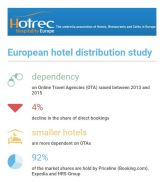 European hotel distribution study - Infographics 1