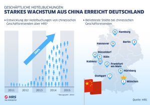 Chinesische Geschäftsreisende erobern Deutschland