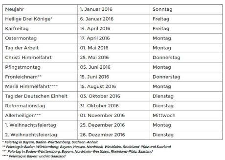 Feiertage 2017 - Übersicht / Travelcircus.de