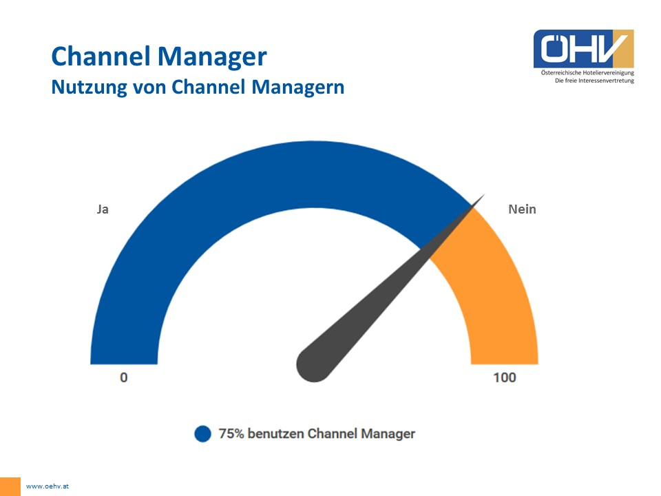 channel-manager-o%cc%88hv