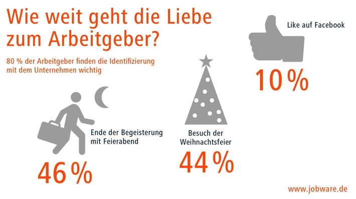 deutsche-fuhlen-sich-ihrem-arbeitgeber-nicht-verbunden-jobware