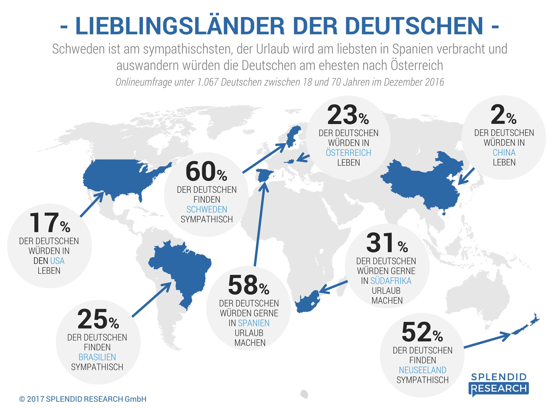 Das ist die Rangliste der Lieblingsländer der Deutschen (Infografik: Splendid Research)