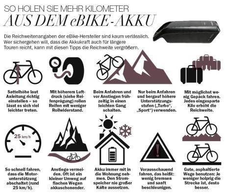 E-Bikes im Test (Infografik: Testbild)